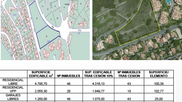 Bank repo – Prime location Sea view plot Marbella